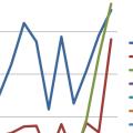 訪日外客数の動向データ