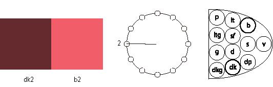 同一色相+対称トーン