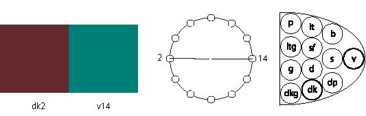対称色相の対称トーン