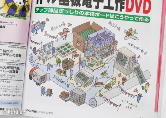 トランジスタ技術 2018年12月号特集「作り放題!1ドル基板電子工作DVD