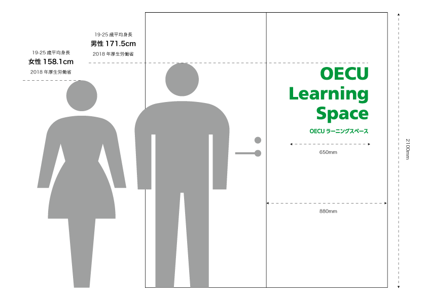 OECU Learning Space
